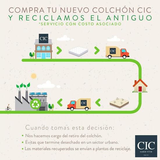 Cama Europea 2 Plazas Smart Green Base Dividida + Respaldo Villarrica