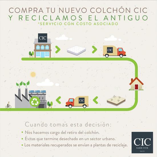 Colchón 2 Plazas 150x200 Rilassati Smart + Almohadas Viscoelásticas + Plumón