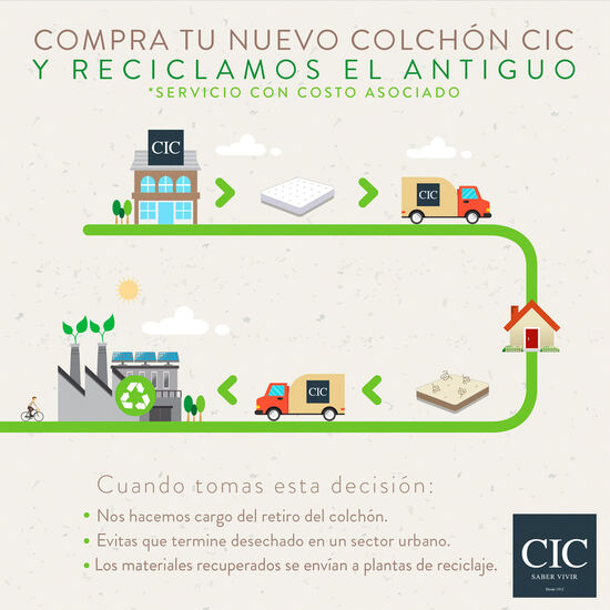 Cama Europea 2 Plazas Cocopedic + Set Torino Choc