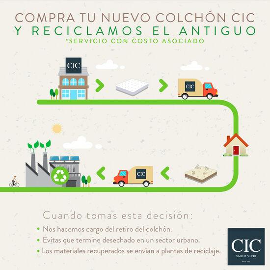 Cama 2 Plazas Hybrid Plus + Plumón