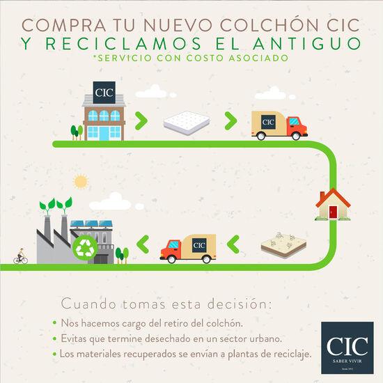 Cama Europea Curve 2 Plazas Super Premium + Almohada Viscoelástica + Plumón