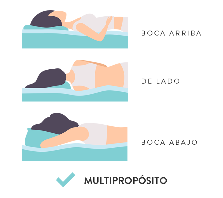 La Almohada Soft Microgel de 50x90 cm se adapta para cualquier posición al descansar